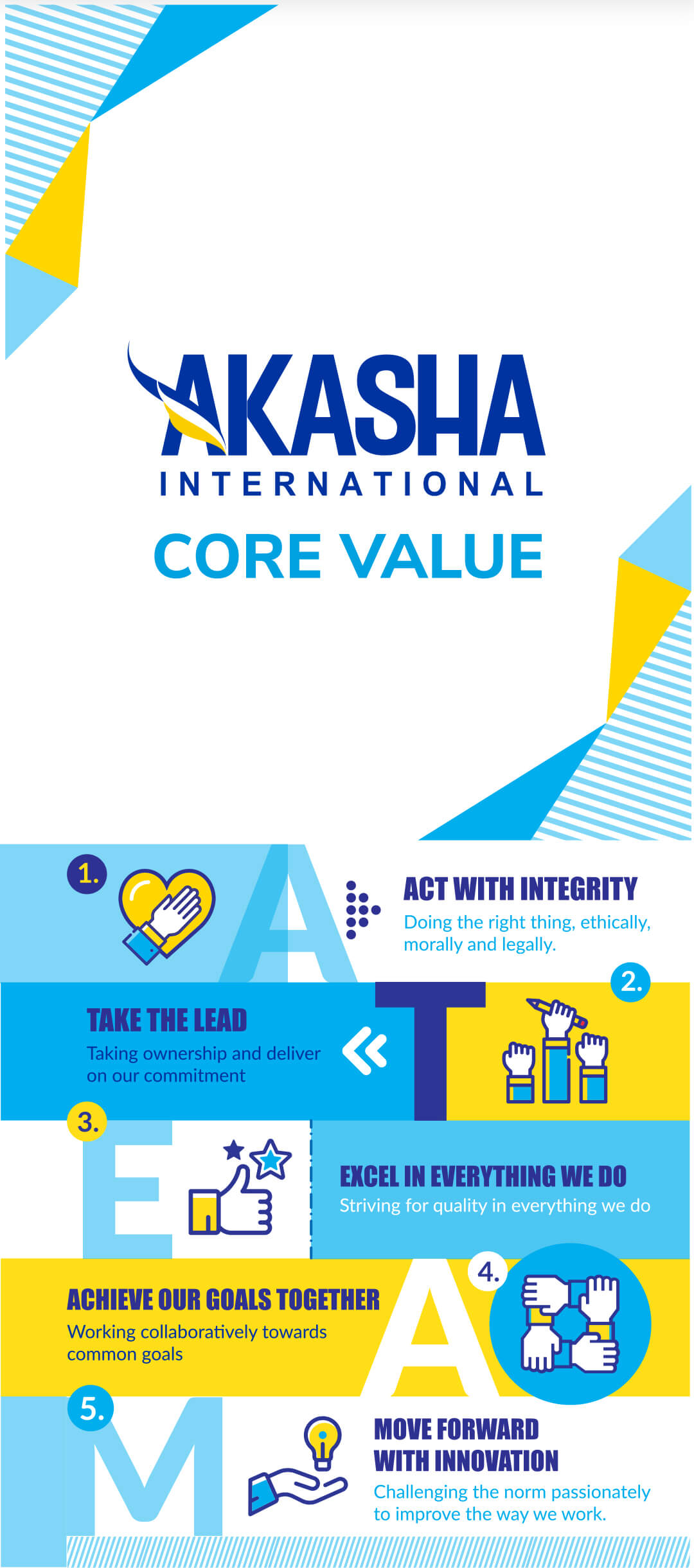 Core Value